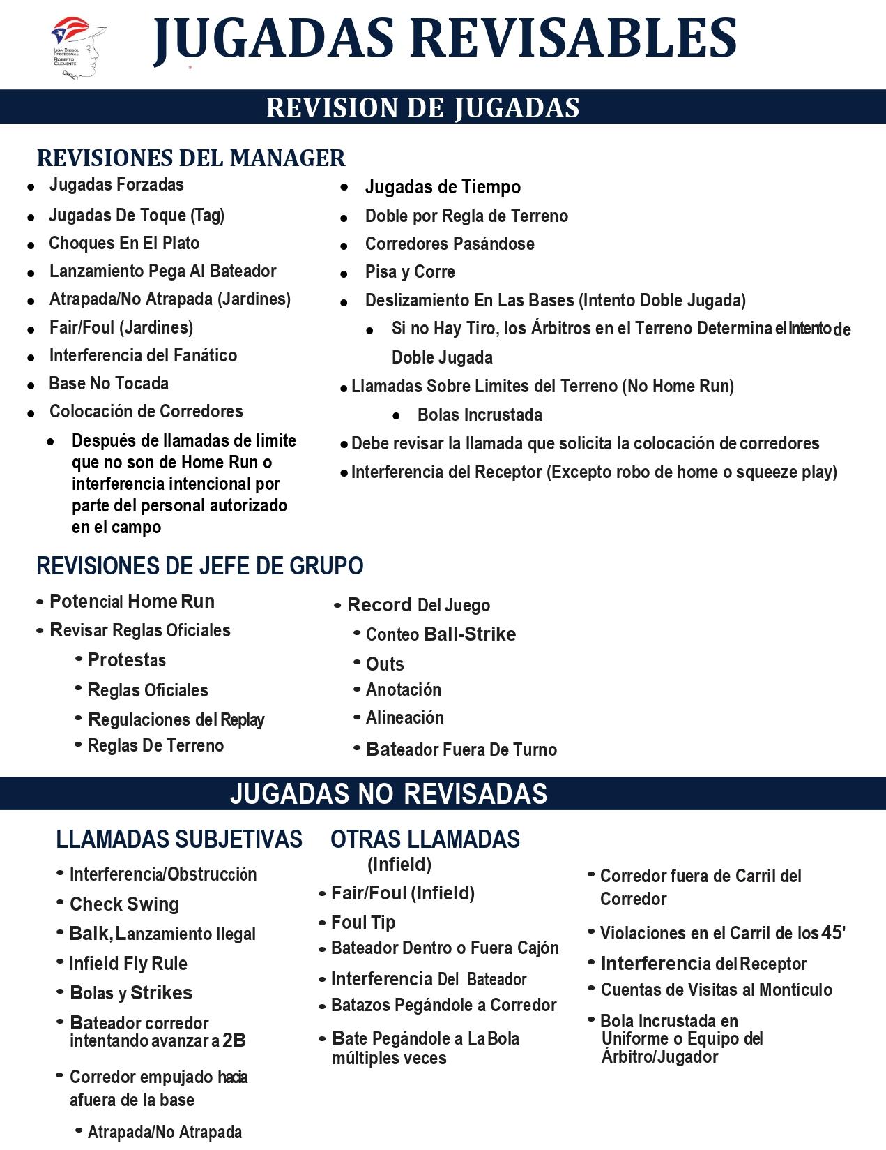 LBPRC – Manual de Jugadas Revisables (Serie Final 2020-2021)_page-0001